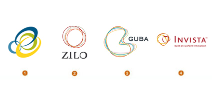 logo trends rubberbands