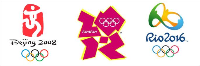 logo olimpiade 2008